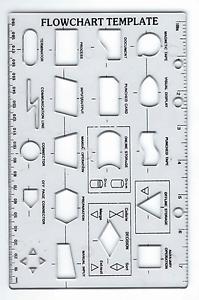 Organigrammes-diagramme-Pochoir-Template-pour-ecole-college-amp-conception-de-donnees-informatiques