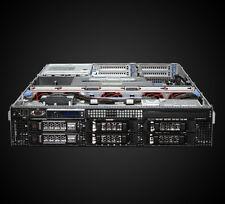 Dell PowerEdge R710 | 2x Xeon X5690 | 32 GB RAM + Server 2008 R2 Enterprise