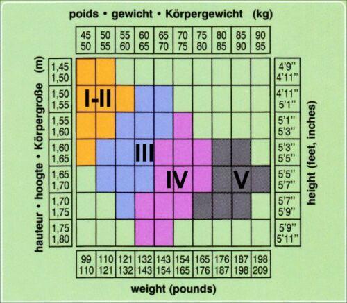 Pierre Mantoux Veloutine 0 Feine 8 DEN Mikrofaser Strumpfhose in 5 DEN Optik