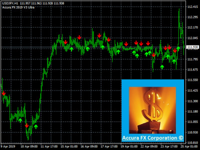 Naked forex high probability techniques for trading without indicators pdf