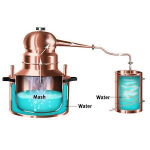 Alambicco Distillatore 5 Litri Modello A Serpentina - Bagnomaria