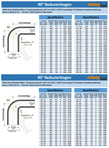 90 ° reduzierbogen ID 76-51mm NERO *** SILICONE Tubo Riduttore RADIATORE LLK