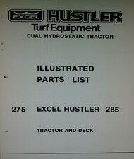 Excel hustler 285 hydraulics