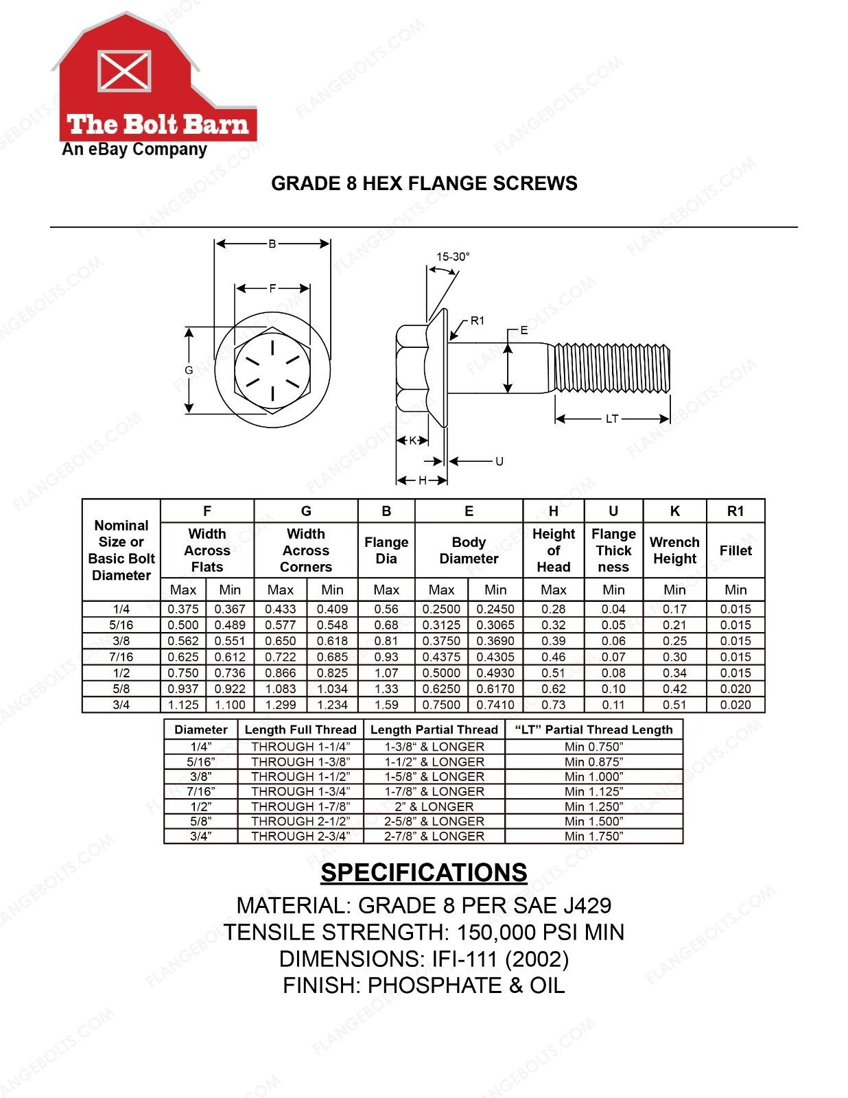 3//4-10 Gr.G Flange Lock Nuts 3//4-10x4-1//2 Grade 8 Hex Flange Bolts /& 2 2