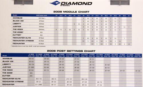 "Diamond by Bowtech Draw Module DM2 Fits The Rock 29/"" Draw Length FREE SHIPPING"
