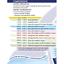 miniature 2 - SARION-Spalmex-Fisio-Nutrizionale-Activador-Tratamientos-Antiestres-1-170-KG
