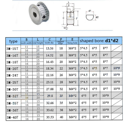 3M 30T D-shaped Bore Timing Belt Pulley Gear For 10//15mm Width Timing Belt
