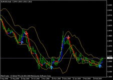 """****** SIMPLE PROFITABLE FOREX  SYSTEM =TRUE FX SIGNALS = """"ETOF"""" strategy"""