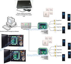 Access Control System 8 Doors Lock Ip Panel Board With 8