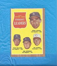 1962 TOPPS #60 NATIONAL LEAGUE STRIKEOUT LEADERS SANDY KOUFAX DON DRYSDALE