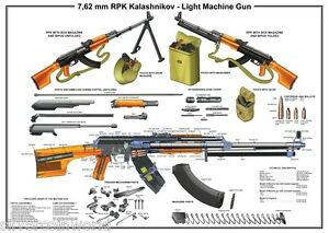 ak 47 exploded parts diagram poster 24''x36