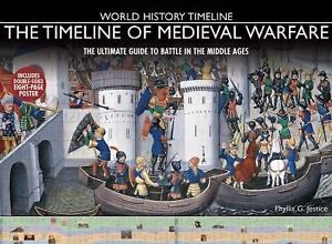 The-Timeline-of-Medieval-Warfare-The-Ultimate-Guide-to-Battle-in-the-Middle-Age