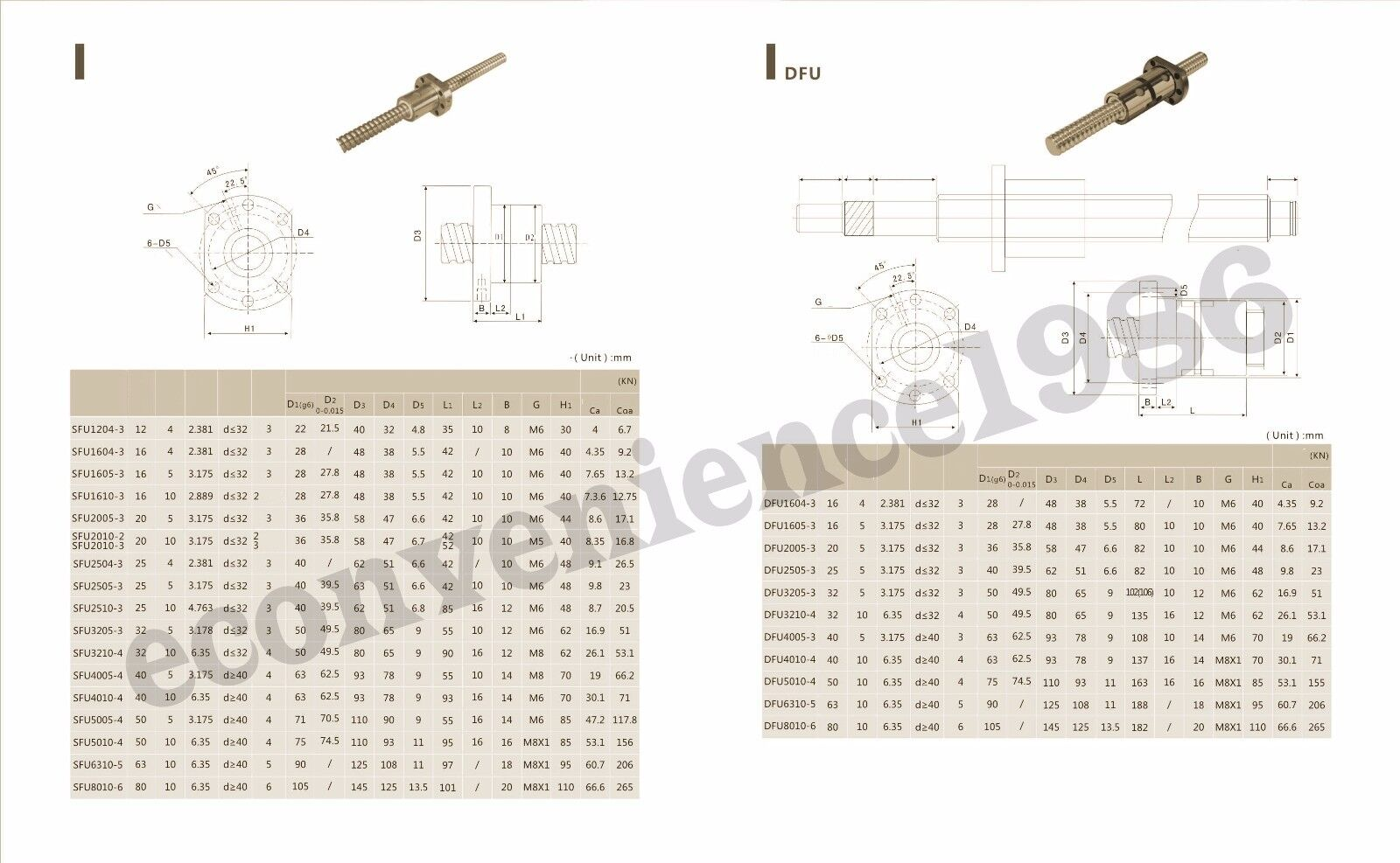 HGR20-500mm Hiwin Liner rail /& HGW20CC /&DFU2005-500mm Ballscrew/&BF15//BK15 Kit