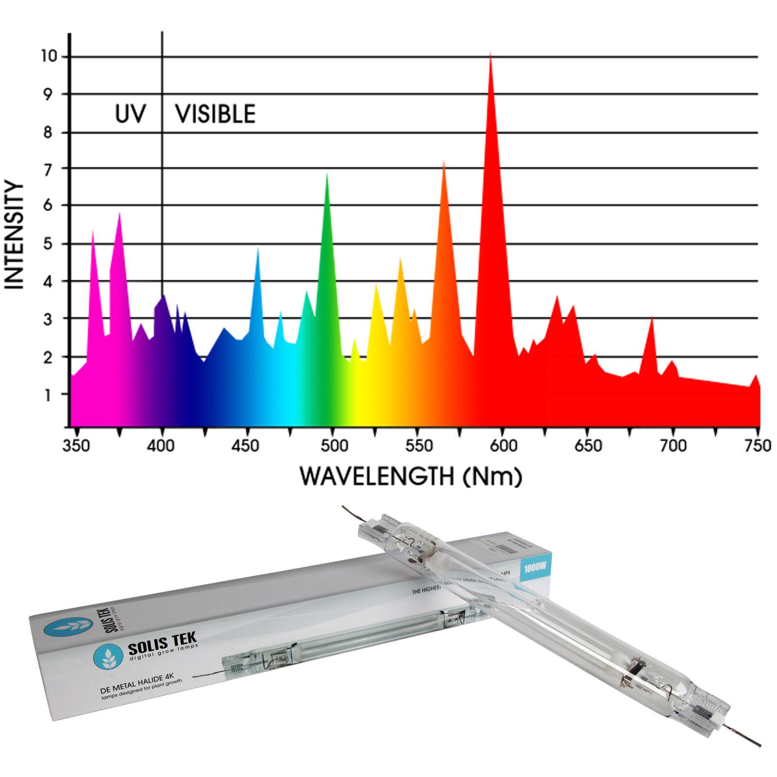 Solistek 1000 W Mh de 4K Lámpara hidropónica de doble punta Crecer Luz De Día Bombilla 240 V