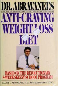 Anti Craving