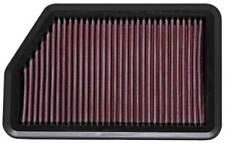 K/&N 33-2243 KFZ Tauschluftfilter