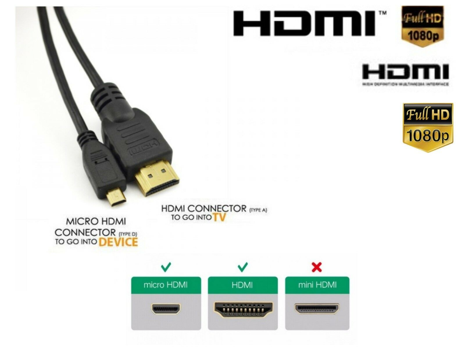 SONY HANDYCAM HDR-PJ240E MICRO HDMI TO HDMI VIDEO OUT CABLE FOR TV 3D 4K zu78