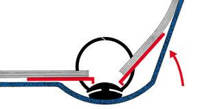 SAFE-Blattheber-fur-Safe-Ringbinder-lieferbar-in-gros-und-klein-1051-851