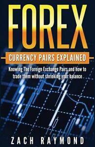 Forex euro exchange rdc