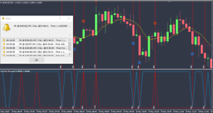 Details about Volumen Reversal Indicator V1 Alert Arrow Sound Email Popup  Mt4 Forex Binary