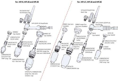 58-pcs TIG Torch Accessory Kit Regular Setup 0.040~1//8 9//20//25 TAK46US Seller