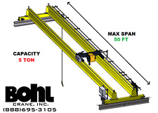 Rampm 5 Ton 50 Span Top Running Double Girder Overhead Bridge Crane Kit