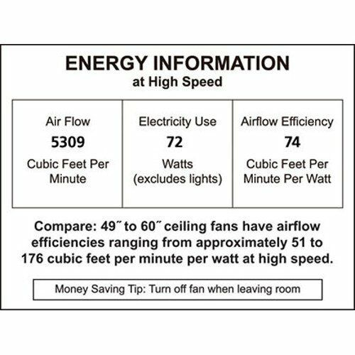 "ORB Fanimation FP6210OB Avaston 52/"" Ceiling Fan w// Light Kit and Remote"