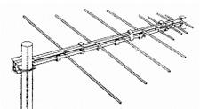 COMBI Logarithmic periodic wideband beam antenna VHF UHF 135-148 420-470 2m 70cm