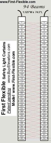 Elevator Safety Light Curtain WaterProof 110VAC  First Flexible edge