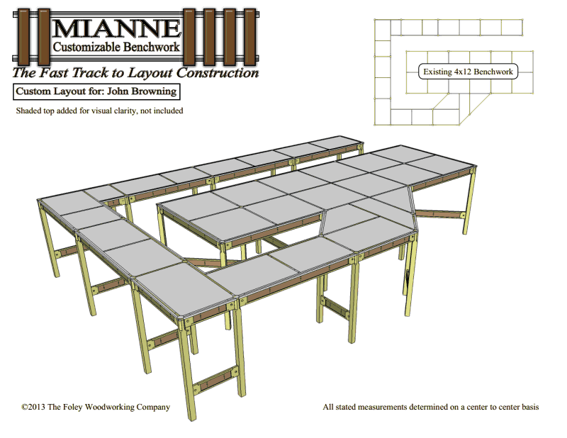 Mianne Fantastic Modular Layout Benchwork Several Sizes  Sievers also