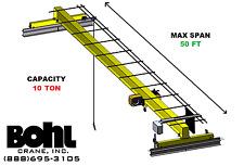 Rampm 10 Ton 50 Span Top Running Single Girder Overhead Bridge Crane Kit