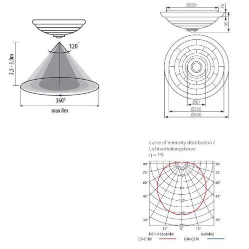 Modern PIR Motion Sensor LED Compatible Round Bulkhead Light Fitting E27 40w