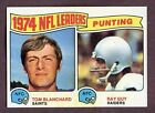 1975 Topps Ray Guy #6 Football Card
