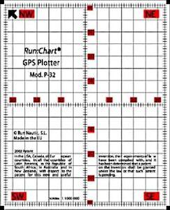 Run-Chart-GPS-Plotter-P-32