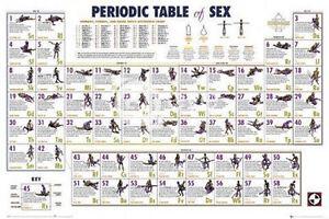 Sexual purity quiz