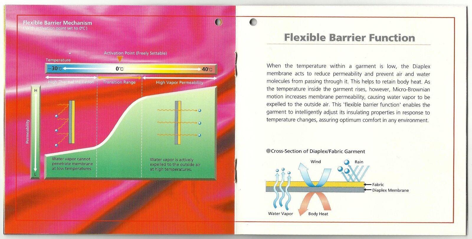 2009 ADIDAS KAZUKI KZK DIAPLEX MODS COAT JACKET Sz.S terrex E94664 consortium y3 | eBay