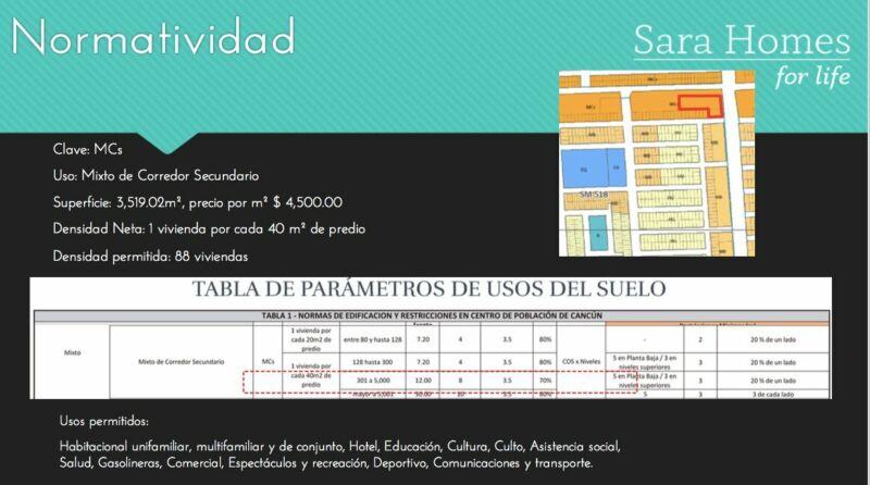 Terreno en venta avenida 135 y Ave Politecnico 3519 m2