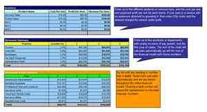 Brokerage business plan