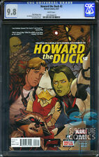 HOWARD THE DUCK #2 - CGC 9.8 - THE COLLECTOR AND ROCKET RACOON - FIRST PRINT