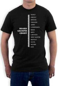 Image Is Loading Beard Growth Chart Gift Idea Funny Manly