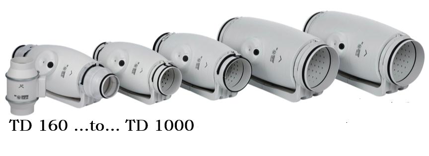 S&P TD-250/100 SILENT Rohrventilator, Rohrlüfter Rohrlüfter Rohrlüfter Rohrgebläse Rohr Kanal-Lüfter bc6164