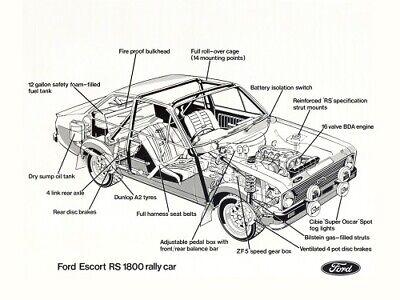 FORD Escort MKIII RS Turbo S1 POSTER Retrò Stampa Classic 80s annuncio A3!!!