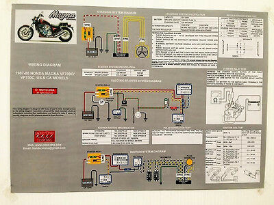 NEW! 1987 1988 VF700C VF750C Honda Super Magna Laminated Wiring Diagram Honda Accessory Wiring Diagram on