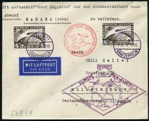 Zeppelin-Dt-Reich-1930-Suedamerikafahrt-8-RM-Havanna-mit-AKS-Si-57-FF-366