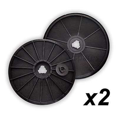 Type F233 Carbon Charcoal Cooker Hood Filter