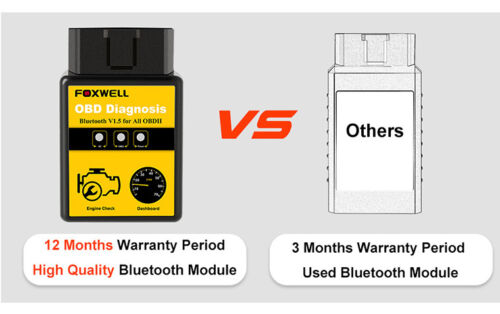 FOXWELL ELM327 OBD2 Bluetooth Car Diagnostic Scanner Tool Android For SUBARU
