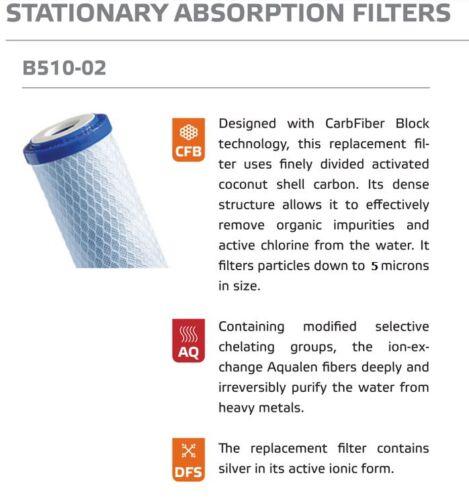 Aquaphor in linea 5 MIC Blocco di Fibra di Carbonio Cartuccia Filtro Acqua per TRIO