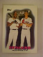 1988 Topps Cleveland Indians Team Set With Traded Cards