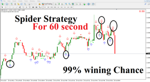Binary options trading system 2021 sports betting is