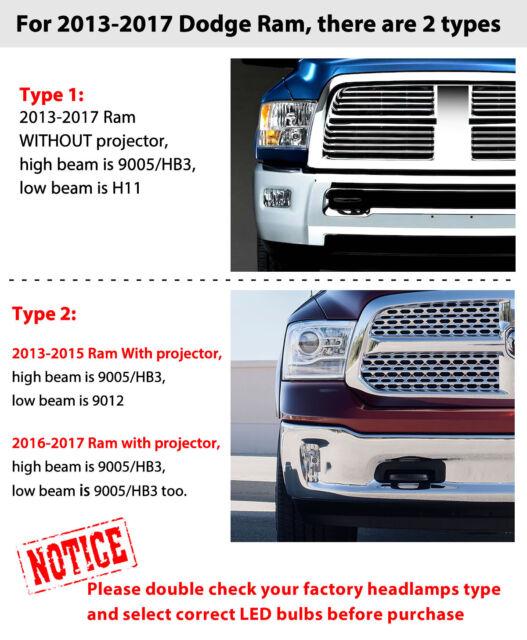 Fog Light for Dodge Ram 1500 2500 3500 4500 5500 2009-2017 LASFIT LED Headlight